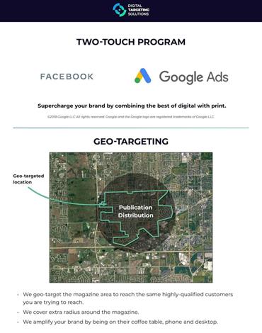 Digital Targeting pics fgf 1